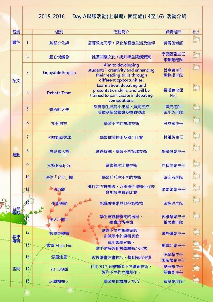 J4-6固定組各活動poster-1