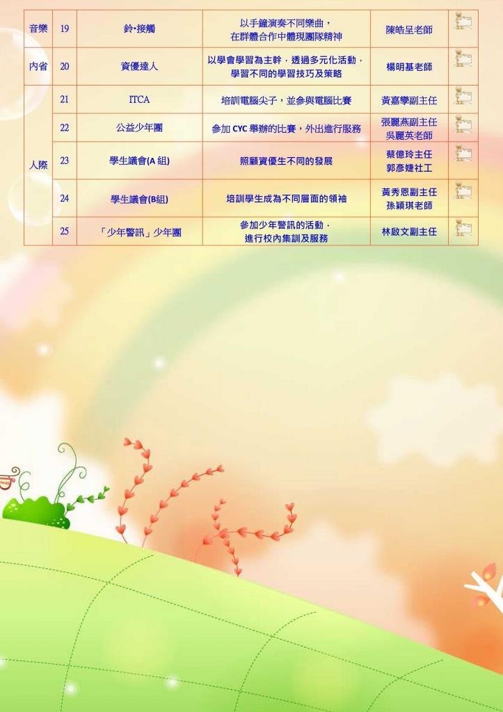 J4-6固定組各活動poster-2